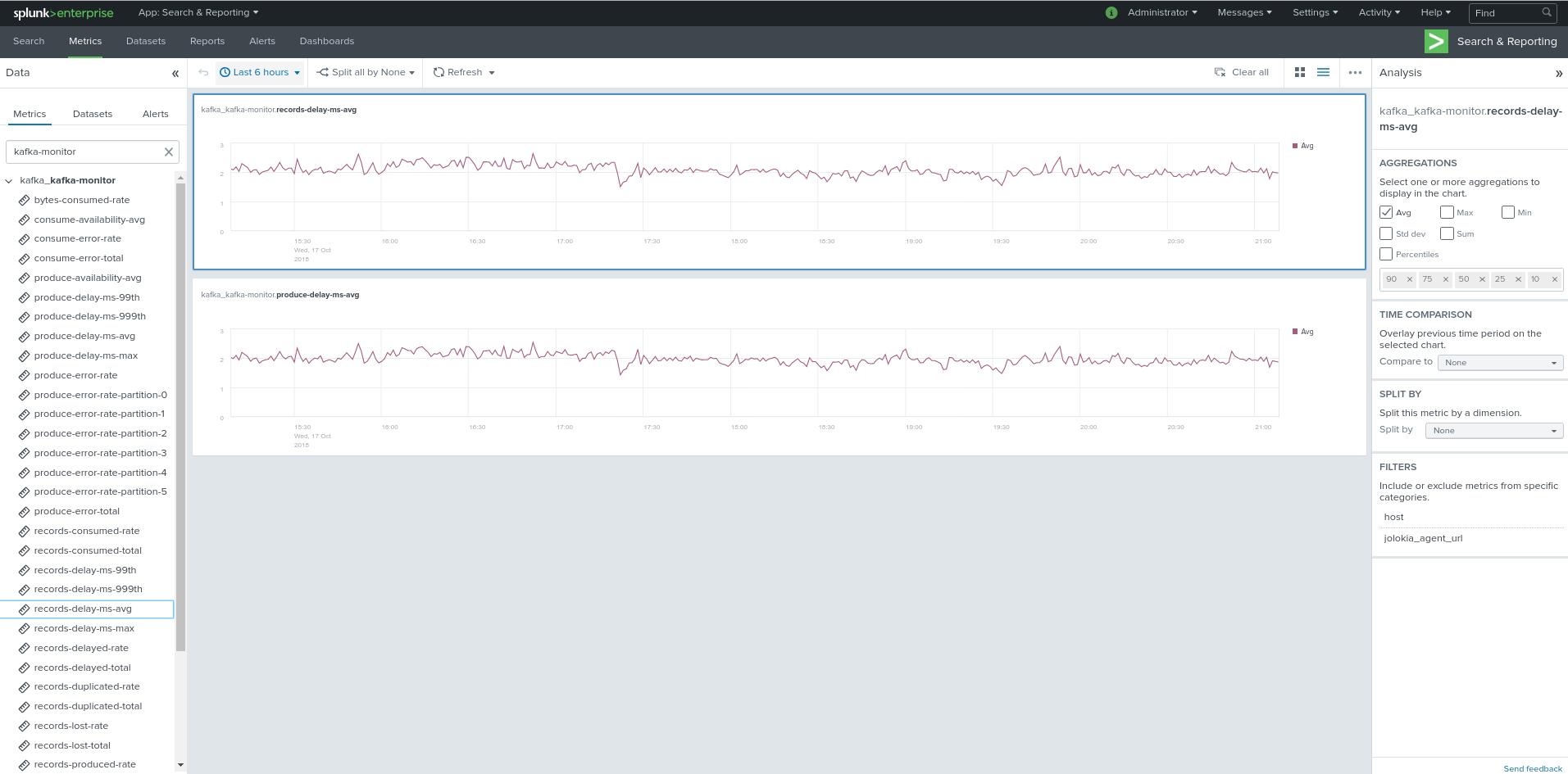 Kafka Monitor Docker