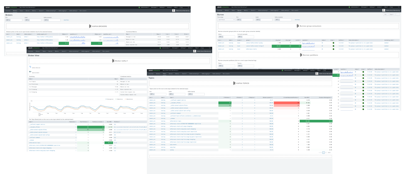 Welcome to the Splunk application for Kafka Smart Monitoring